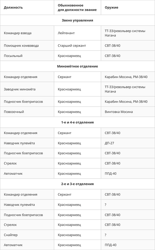 Таблица 12.png