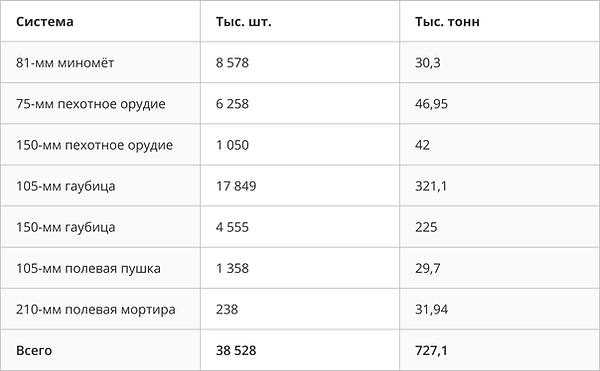 таблица 14.png