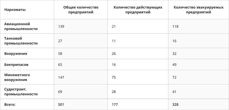 таблица 15.png