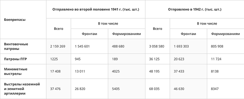 таблица 13.png