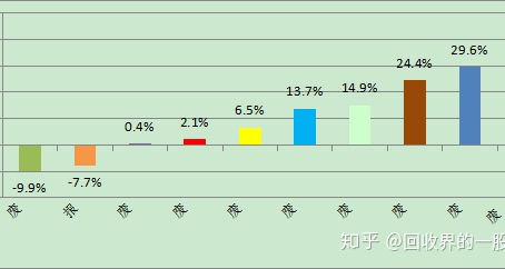电脑回收行业发展报告(2018,中国再生资源协会)