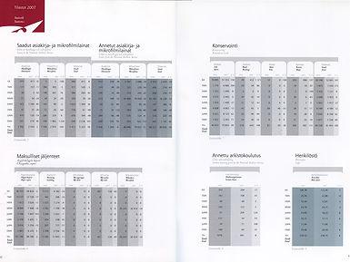 kansallisarkisto vuosikertomus 2007 annual report 3
