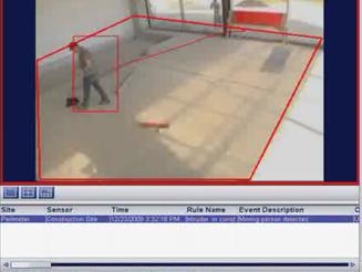 Utility Surveillance