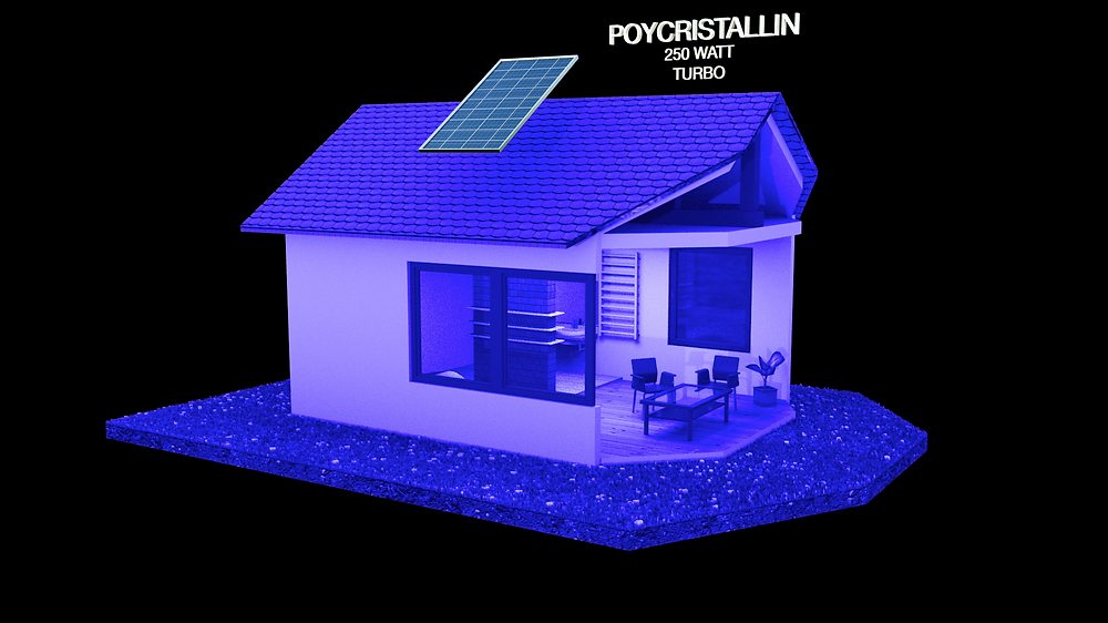 projection hologramme