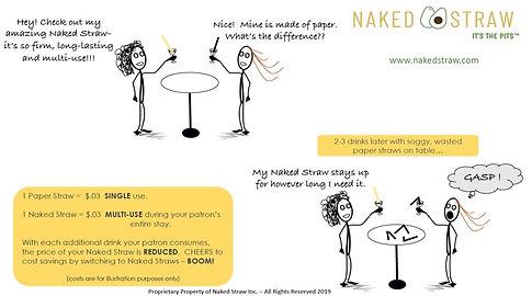 Naked Straws, plastic straw alternative