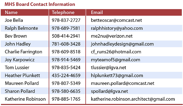 Board contacts 4.19.21.png