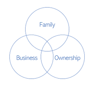 Family-ownership-business.PNG