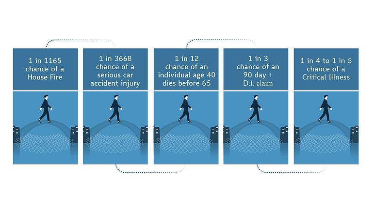 Bridging-risk-version-2.jpg