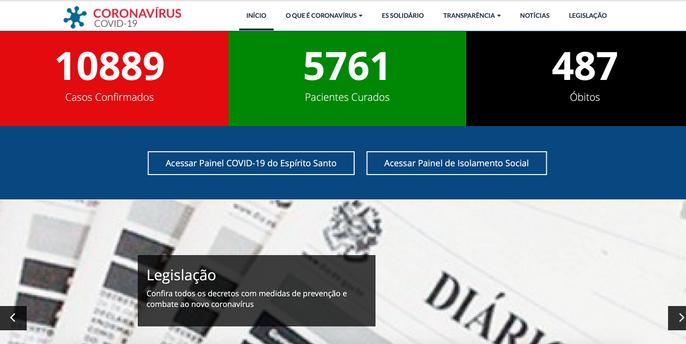 Painel desenvolvido pelo Prodest coloca o ES em segundo lugar no Índice de Transparência da Covid-19