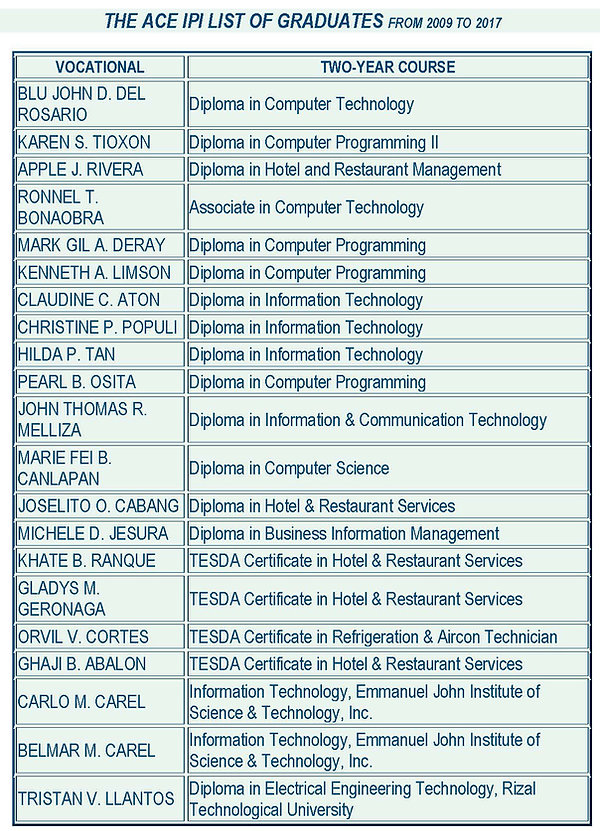 2009-2017 ACE IPI LIST OF GRADUATES_Page