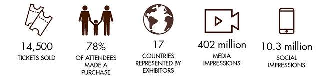 SDC 2019 Figures.jpg
