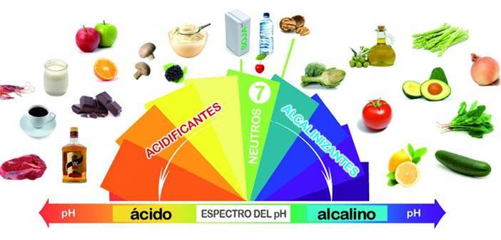 alimentos-acidificantes