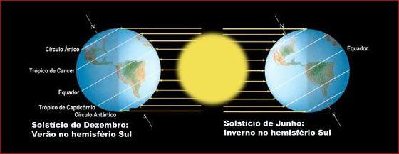 solsticios_equinocios_2_20160620-100635