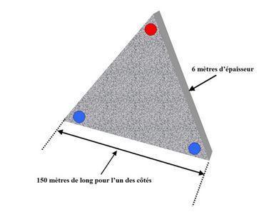 Nave triangular