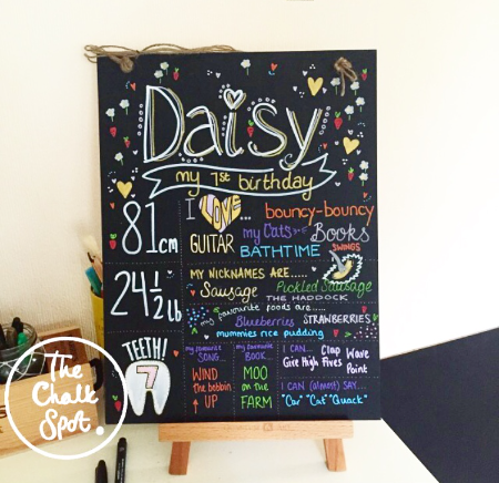 birthday chalkboard