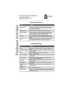 Freelancer Permit Activities.JPG