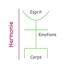 Logo sophro.png