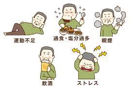 生活習慣病予防