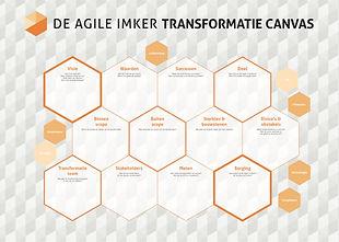 DeAgileImker_TransformatieCanvas.jpg