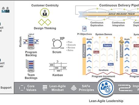Wanneer is het Scaled Agile framework (SAFe) interessant?