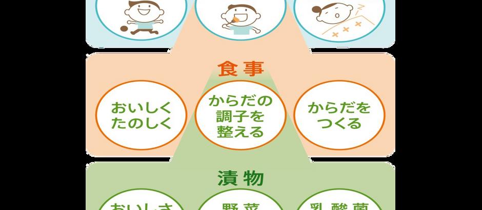 """""""シンバイオティクス""""って?"""