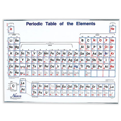 Classroom Periodic Chart of Elements