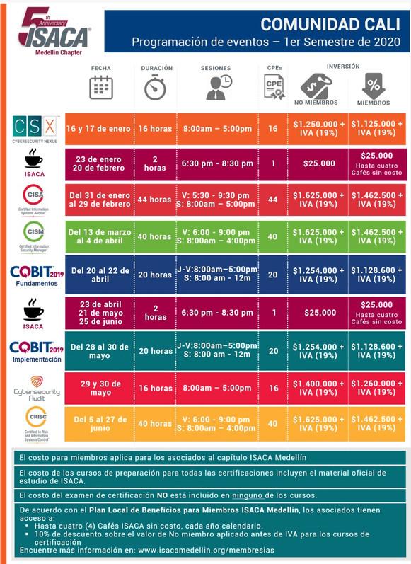 Cronograma de Eventos 2020 - Cali