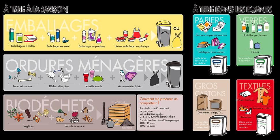 MEMOTRI-.-Guide-du-Tri_page-0002.png