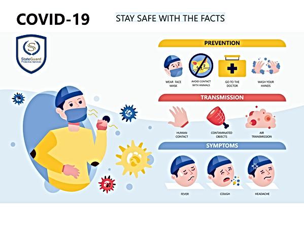 Coronavirus  -  StateGuard.png