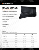 Incrediwear BackBrace.jpg