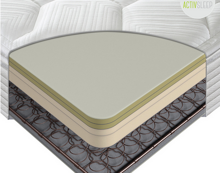 Sealy bed inside.png