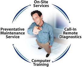 simi valley and thousand oaks computer technicians