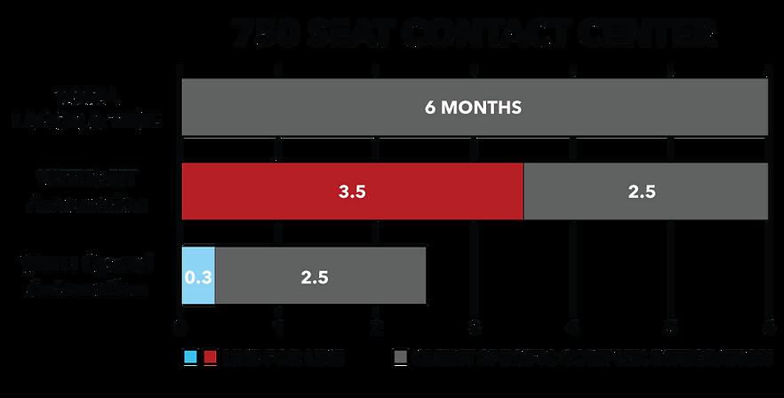 Platform-Data-Chart.png