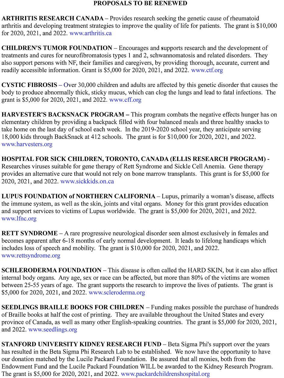 2020 Endowment Fund Proposals.JPG