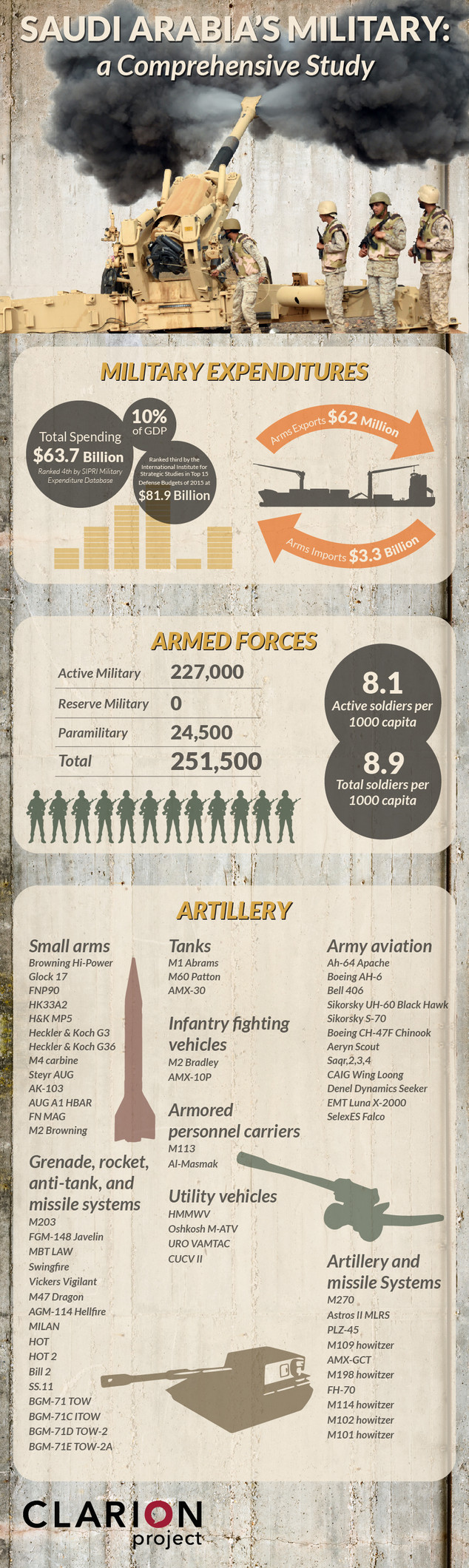 Saudi Military - Clarion
