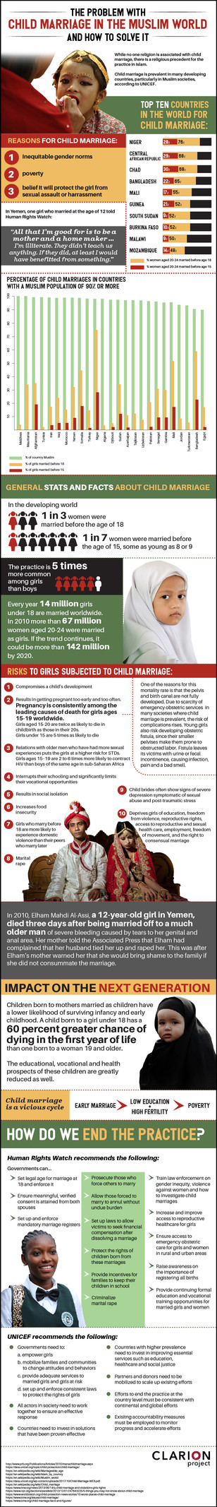 Child Marriage - Clarion