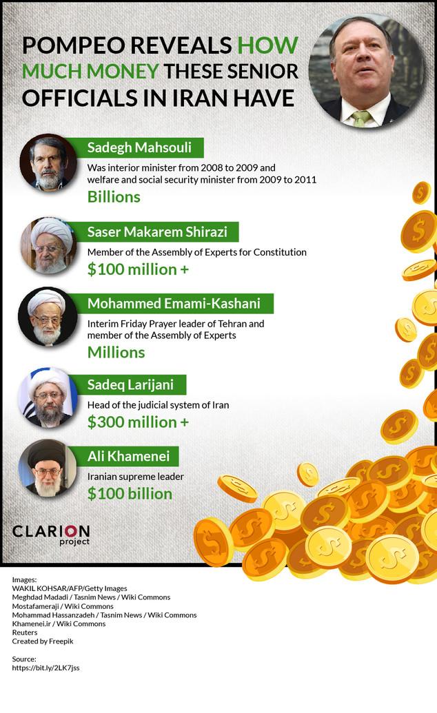 Iran Money - Clarion