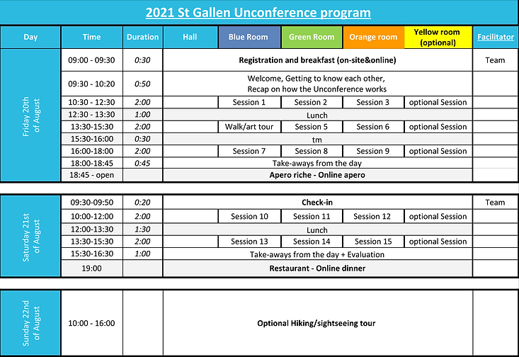 2021 St Gallen unconference program.PNG