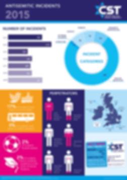 CST infographic