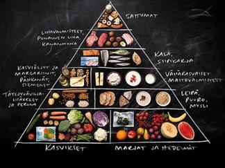 Paluu arkeen - myös syömysen suhteen / tillbaka till vardagen - också när det gäller ätandet