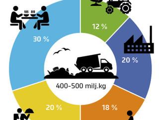 Miten voidaan vähentää ruokahävikkiä? / HUR KAN VI MINSKA MATSVINNET?