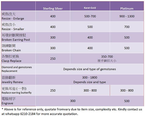 ENG 維修價目表repair price list v3 _ 2020 ver