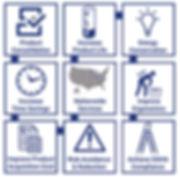 Driving Compliance Chart.jpg