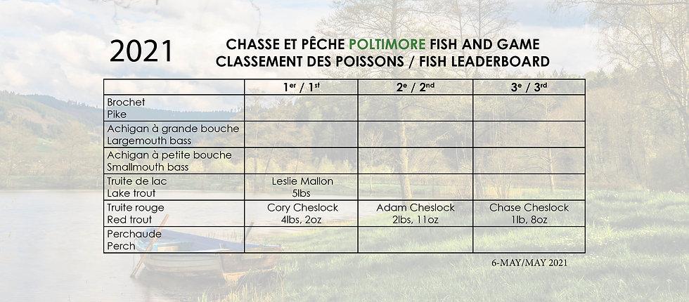 fish and game leaderboard.jpg