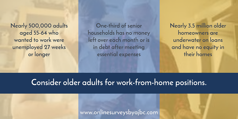 Workers 55+ are ideal candidates for remote positions.