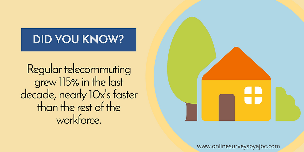 Telecommuting is growing, slowly but surely.