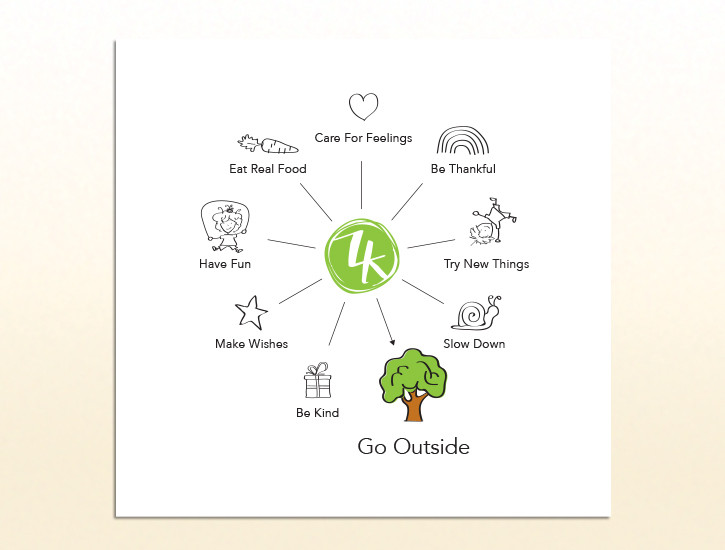 Free activity sheet for introducing kids to the happy habit of Caring for Feelings