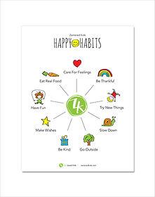 Habits Poster.jpg
