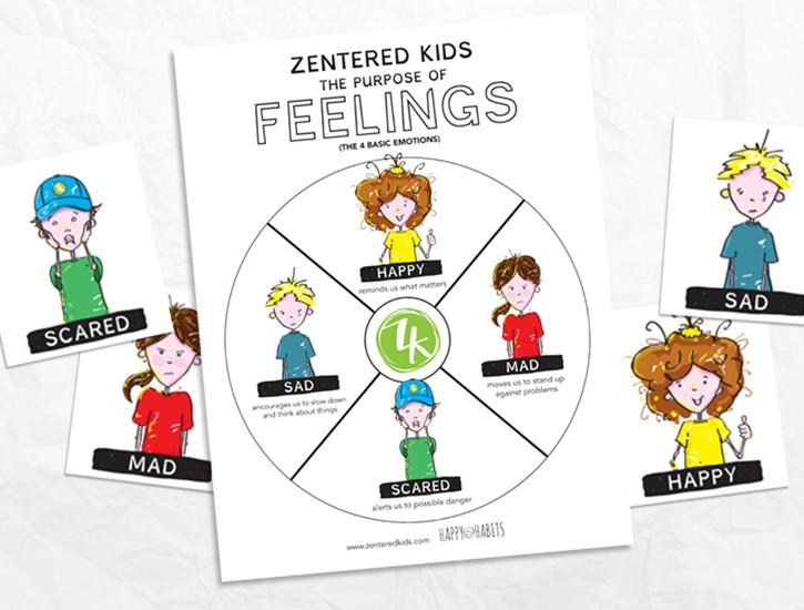 Helping Kids Understand The Purposes Of Feelings