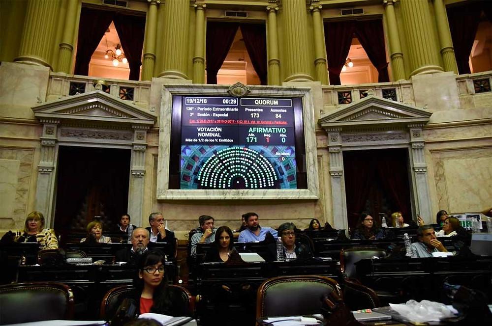 Resultado de la votación de la Ley Micaela en Diputados